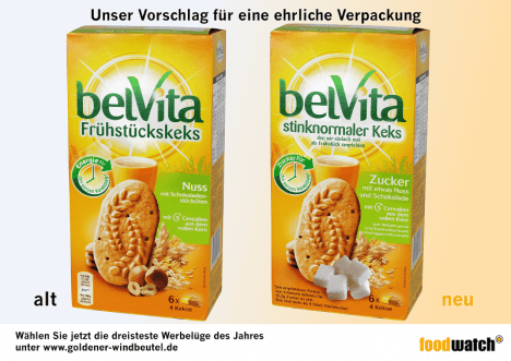 foodwatch-belvita