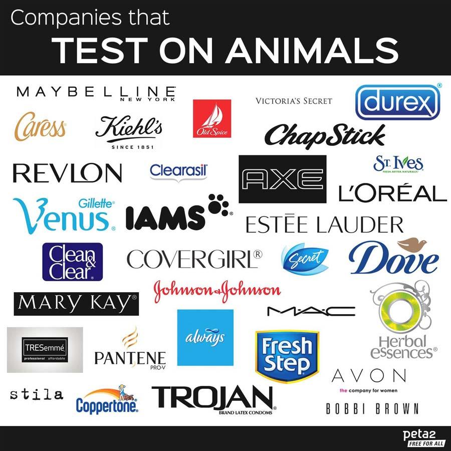 Quelle: Peta2 - Diese Firmen führen Tierversuche durch!